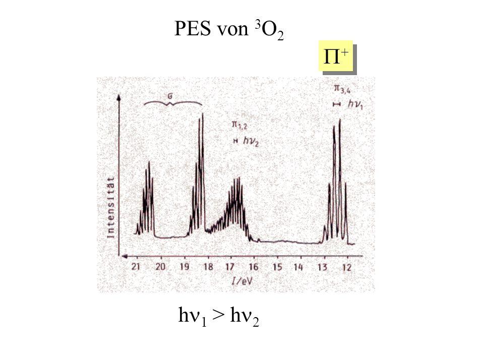 PES von 3 O 2 h 1 > h 2 ++ ++