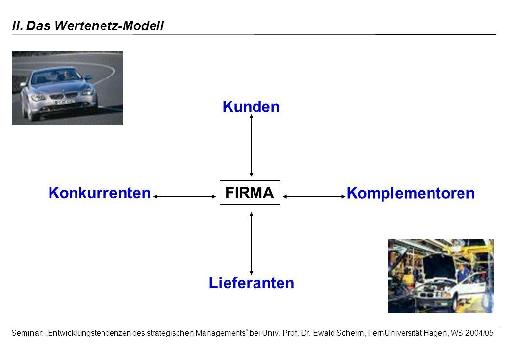 """Seminar: """"Entwicklungstendenzen des strategischen Managements bei Univ.-Prof."""