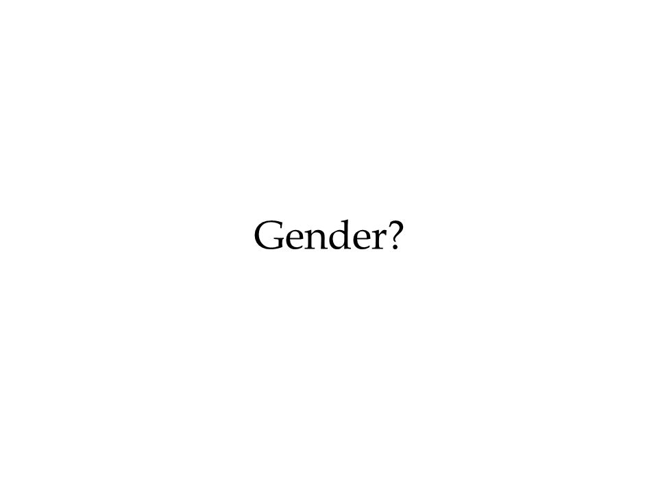 Das soziale Geschlecht Habitus : die körperliche Verinnerlichung