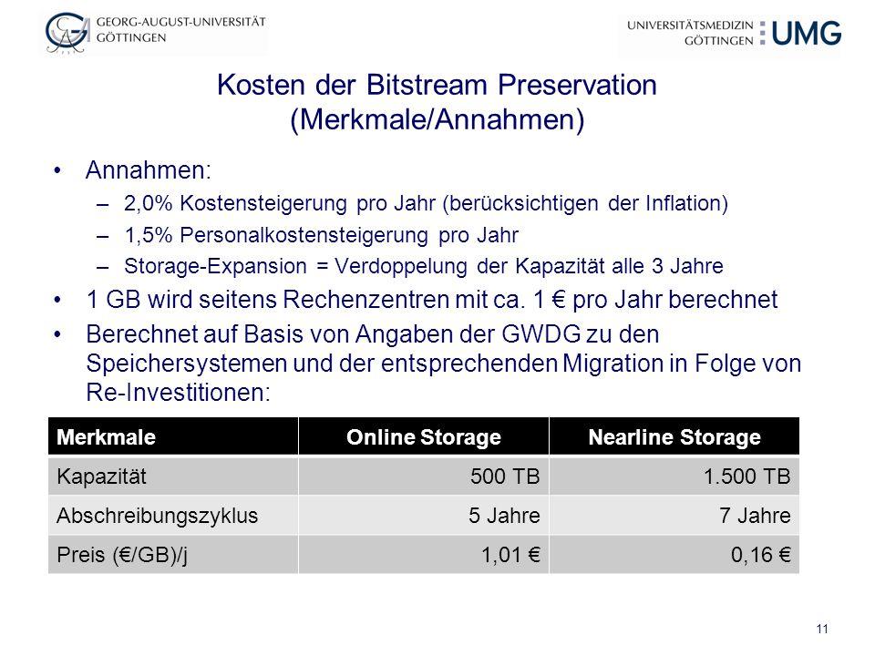 Kosten der Bitstream Preservation (Merkmale/Annahmen) Annahmen: –2,0% Kostensteigerung pro Jahr (berücksichtigen der Inflation) –1,5% Personalkostenst
