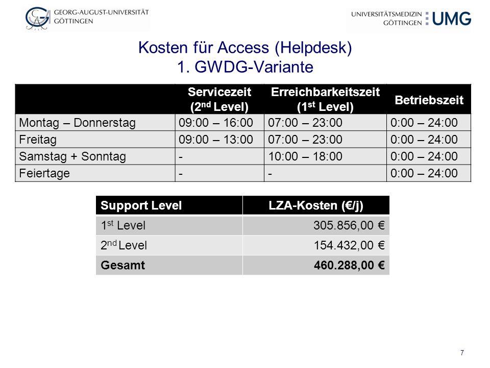 Kosten für Access (Helpdesk) 1. GWDG-Variante Support LevelLZA-Kosten (€/j) 1 st Level 305.856,00 € 2 nd Level 154.432,00 € Gesamt 460.288,00 € 7 Serv