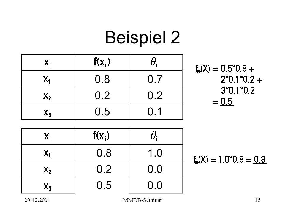 20.12.2001MMDB-Seminar15 Beispiel 2 0.8 0.7 0.2 0.5 0.1 0.8 1.0 0.2 0.0 0.5 0.0