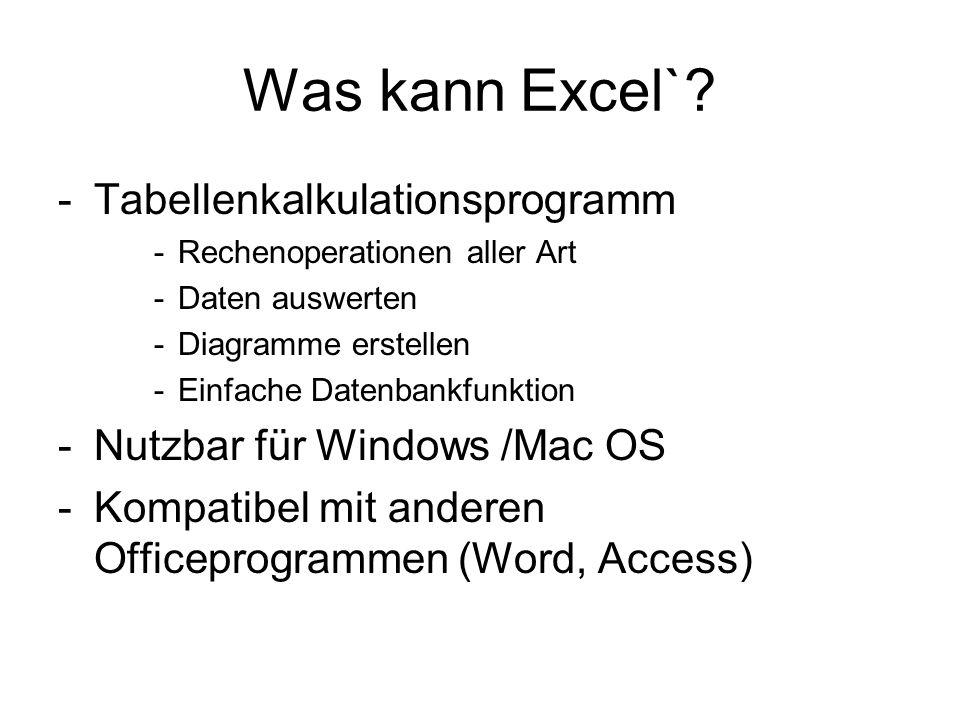 Was kann Excel`.