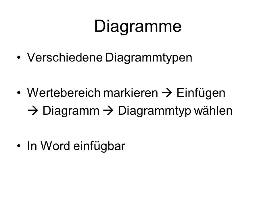 Diagramme Verschiedene Diagrammtypen Wertebereich markieren  Einfügen  Diagramm  Diagrammtyp wählen In Word einfügbar