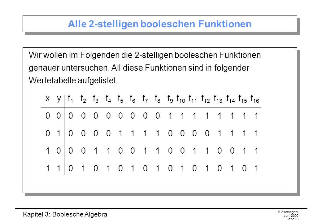 Kapitel 3: Boolesche Algebra © Zschiegner Juni 2002 Seite 16 Alle 2-stelligen booleschen Funktionen Wir wollen im Folgenden die 2-stelligen booleschen Funktionen genauer untersuchen.