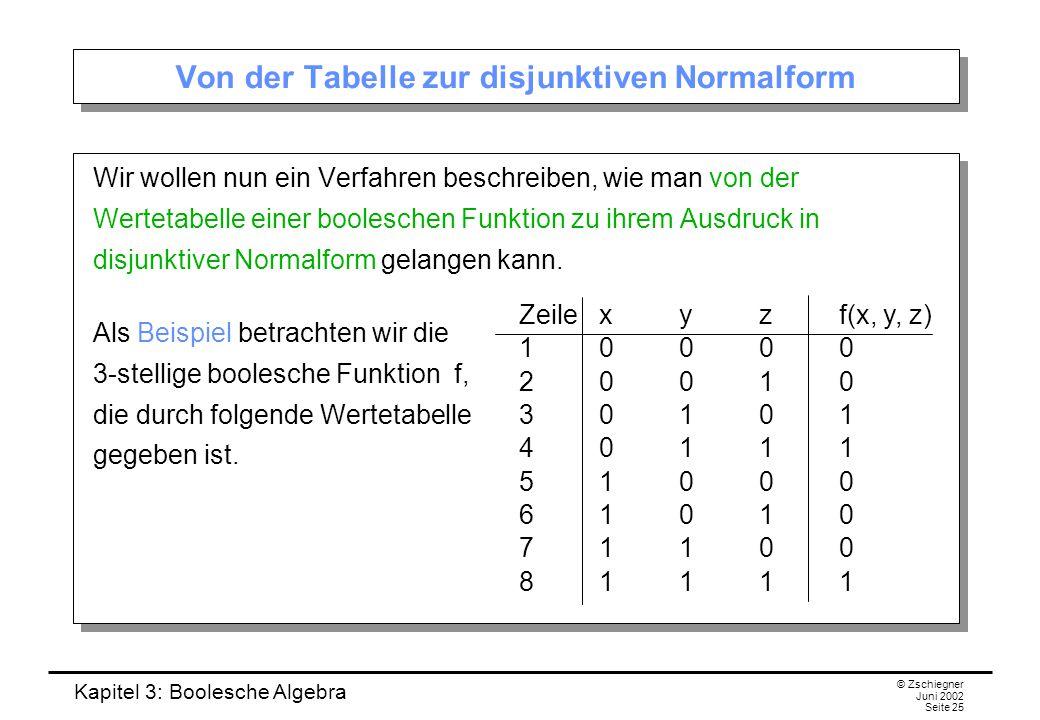 Kapitel 3: Boolesche Algebra © Zschiegner Juni 2002 Seite 25 Von der Tabelle zur disjunktiven Normalform Wir wollen nun ein Verfahren beschreiben, wie man von der Wertetabelle einer booleschen Funktion zu ihrem Ausdruck in disjunktiver Normalform gelangen kann.