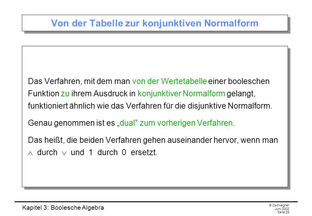 Kapitel 3: Boolesche Algebra © Zschiegner Juni 2002 Seite 29 Von der Tabelle zur konjunktiven Normalform Das Verfahren, mit dem man von der Wertetabelle einer booleschen Funktion zu ihrem Ausdruck in konjunktiver Normalform gelangt, funktioniert ähnlich wie das Verfahren für die disjunktive Normalform.