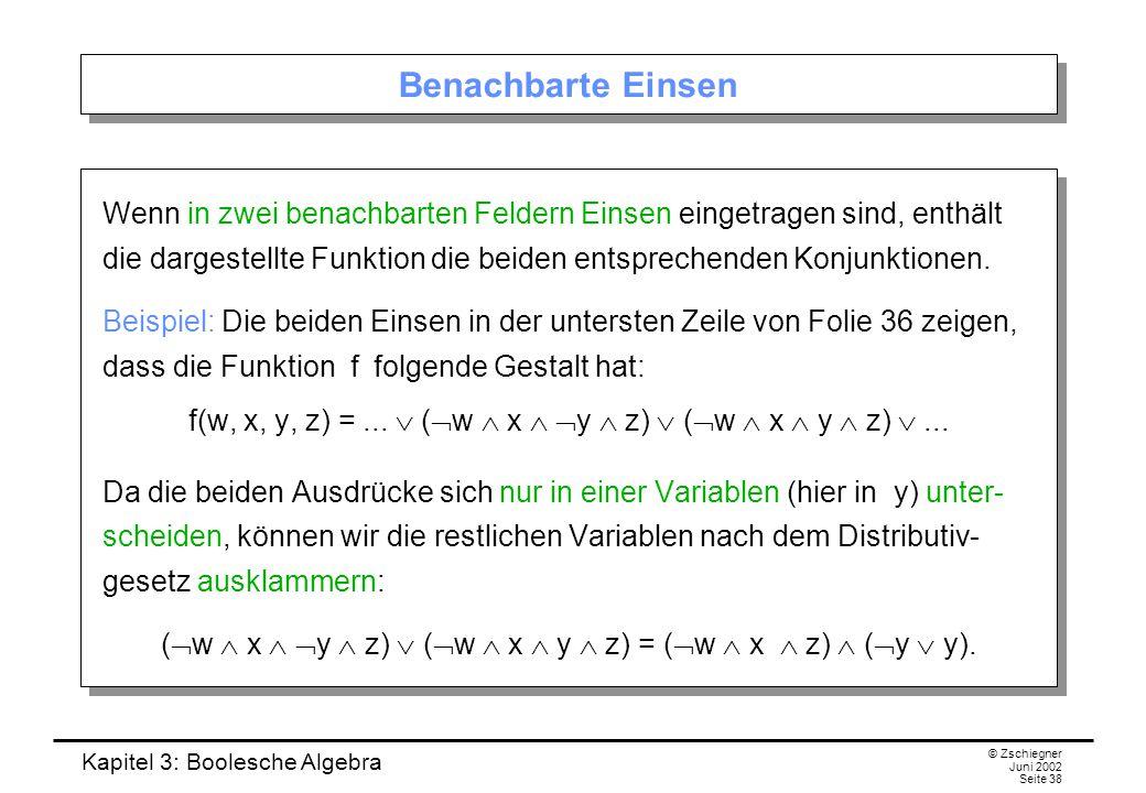 Kapitel 3: Boolesche Algebra © Zschiegner Juni 2002 Seite 38 Benachbarte Einsen Wenn in zwei benachbarten Feldern Einsen eingetragen sind, enthält die dargestellte Funktion die beiden entsprechenden Konjunktionen.