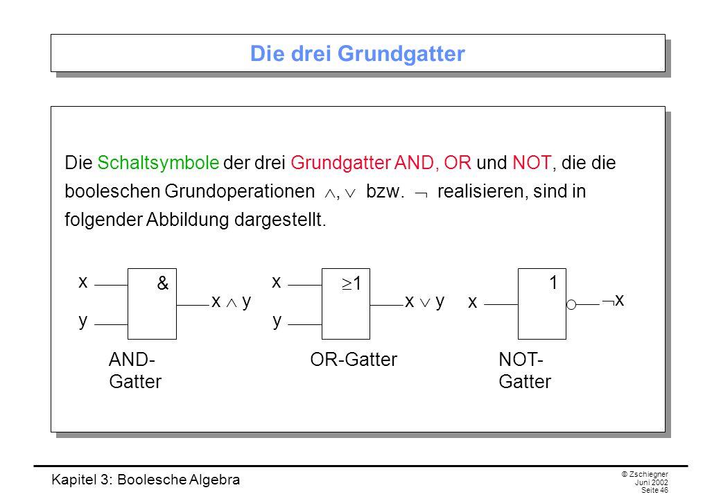 Kapitel 3: Boolesche Algebra © Zschiegner Juni 2002 Seite 46 Die drei Grundgatter Die Schaltsymbole der drei Grundgatter AND, OR und NOT, die die booleschen Grundoperationen ,  bzw.