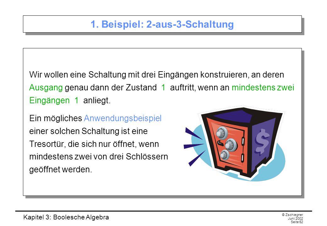 Kapitel 3: Boolesche Algebra © Zschiegner Juni 2002 Seite 52 1. Beispiel: 2-aus-3-Schaltung Wir wollen eine Schaltung mit drei Eingängen konstruieren,