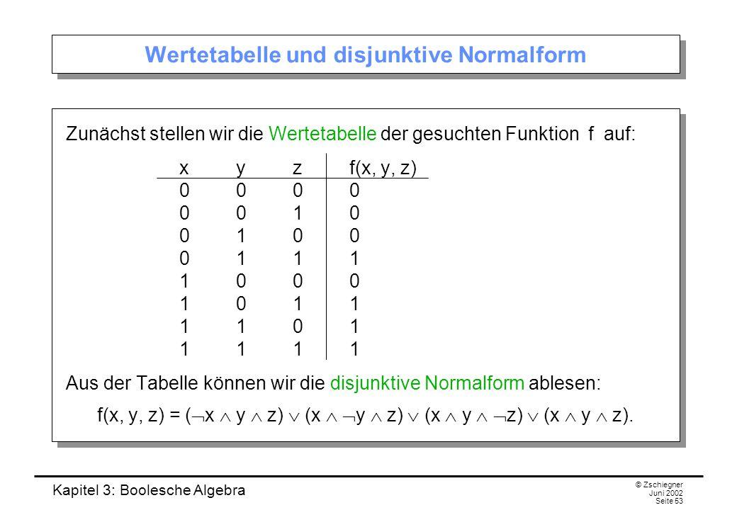 Kapitel 3: Boolesche Algebra © Zschiegner Juni 2002 Seite 53 Wertetabelle und disjunktive Normalform Zunächst stellen wir die Wertetabelle der gesuchten Funktion f auf: xyzf(x, y, z) 0000 0010 0100 0111 1000 1011 1101 1111 Aus der Tabelle können wir die disjunktive Normalform ablesen: f(x, y, z) = (  x  y  z)  (x   y  z)  (x  y   z)  (x  y  z).