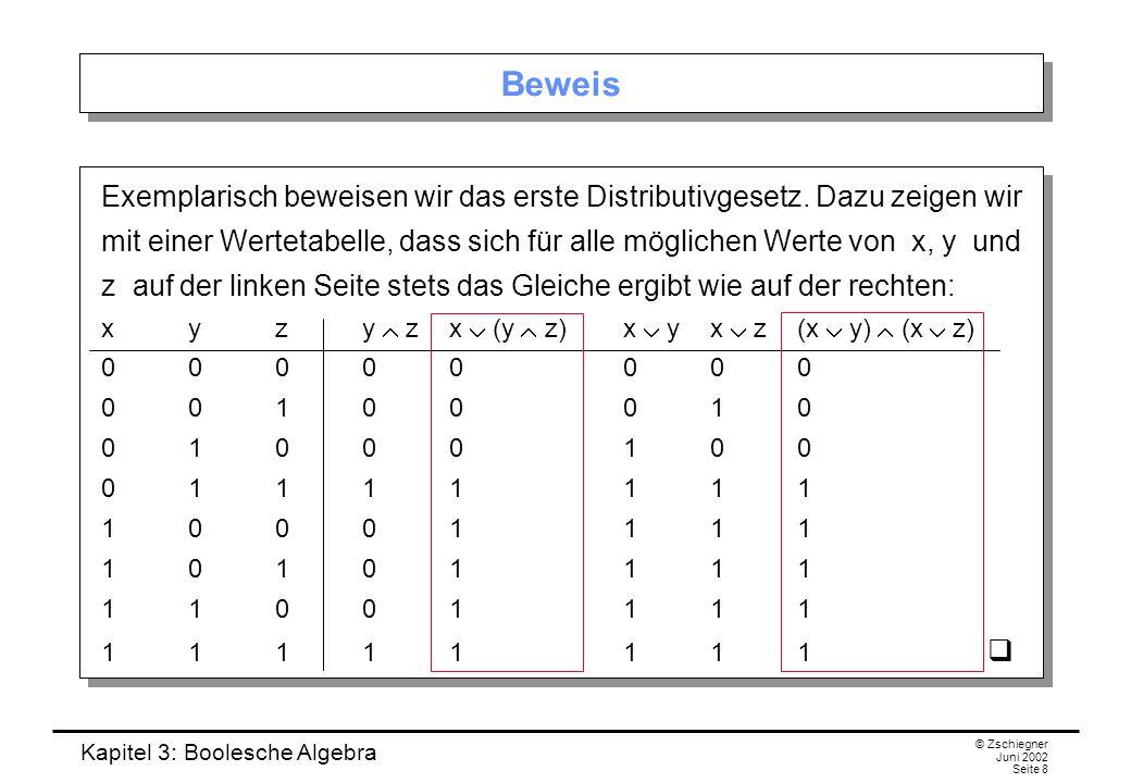 Kapitel 3: Boolesche Algebra © Zschiegner Juni 2002 Seite 8 Beweis Exemplarisch beweisen wir das erste Distributivgesetz.