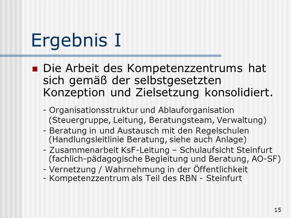 15 Ergebnis I Die Arbeit des Kompetenzzentrums hat sich gemäß der selbstgesetzten Konzeption und Zielsetzung konsolidiert. - Organisationsstruktur und