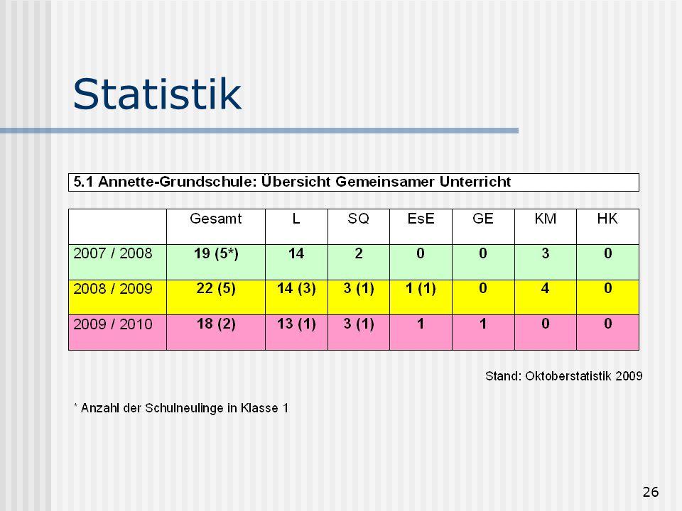26 Statistik