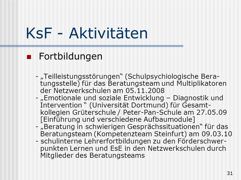 """31 KsF - Aktivitäten Fortbildungen - """"Teilleistungsstörungen"""" (Schulpsychiologische Bera- tungsstelle) für das Beratungsteam und Multiplikatoren der N"""