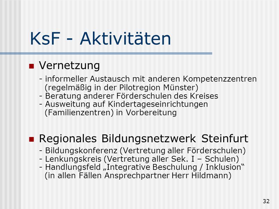 32 KsF - Aktivitäten Vernetzung - informeller Austausch mit anderen Kompetenzzentren (regelmäßig in der Pilotregion Münster) - Beratung anderer Förder