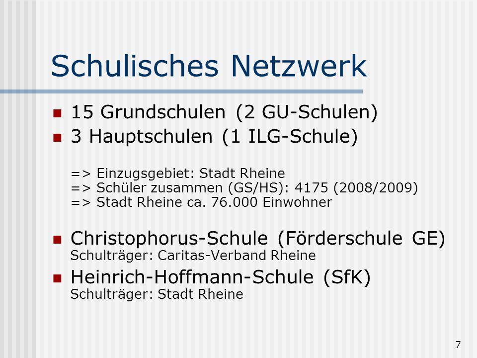 7 Schulisches Netzwerk 15 Grundschulen (2 GU-Schulen) 3 Hauptschulen (1 ILG-Schule) => Einzugsgebiet: Stadt Rheine => Schüler zusammen (GS/HS): 4175 (
