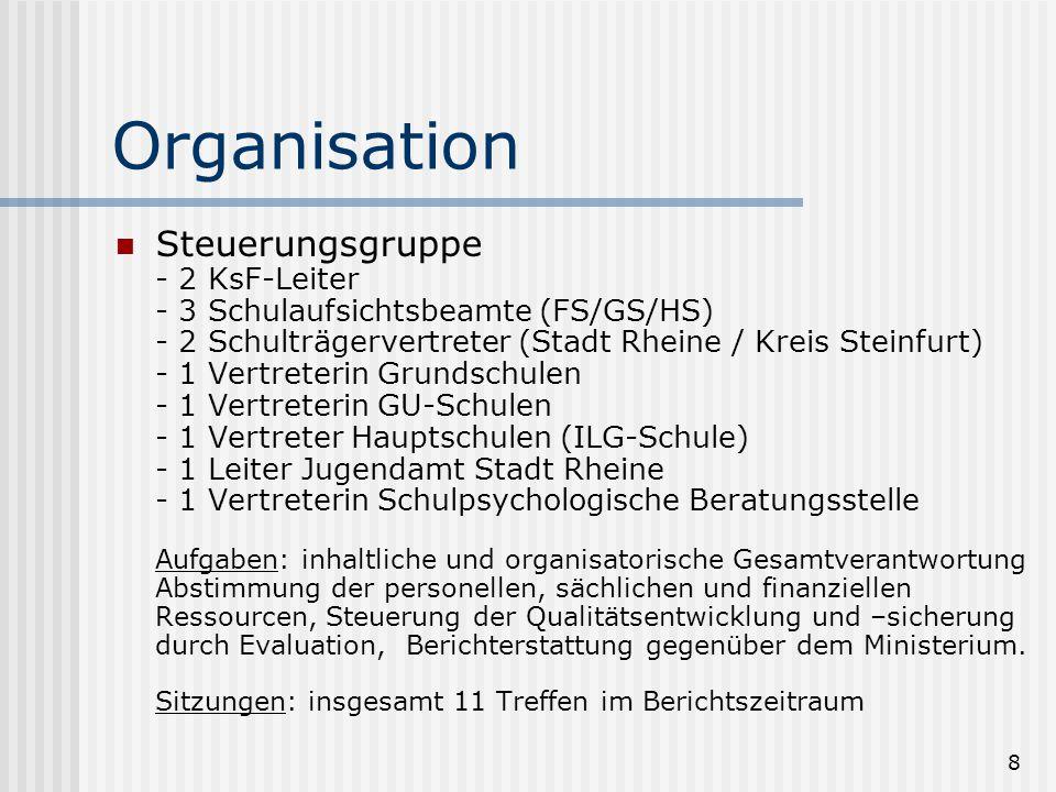 8 Organisation Steuerungsgruppe - 2 KsF-Leiter - 3 Schulaufsichtsbeamte (FS/GS/HS) - 2 Schulträgervertreter (Stadt Rheine / Kreis Steinfurt) - 1 Vertr