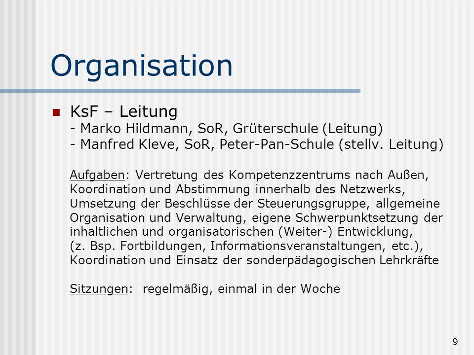 9 Organisation KsF – Leitung - Marko Hildmann, SoR, Grüterschule (Leitung) - Manfred Kleve, SoR, Peter-Pan-Schule (stellv. Leitung) Aufgaben: Vertretu