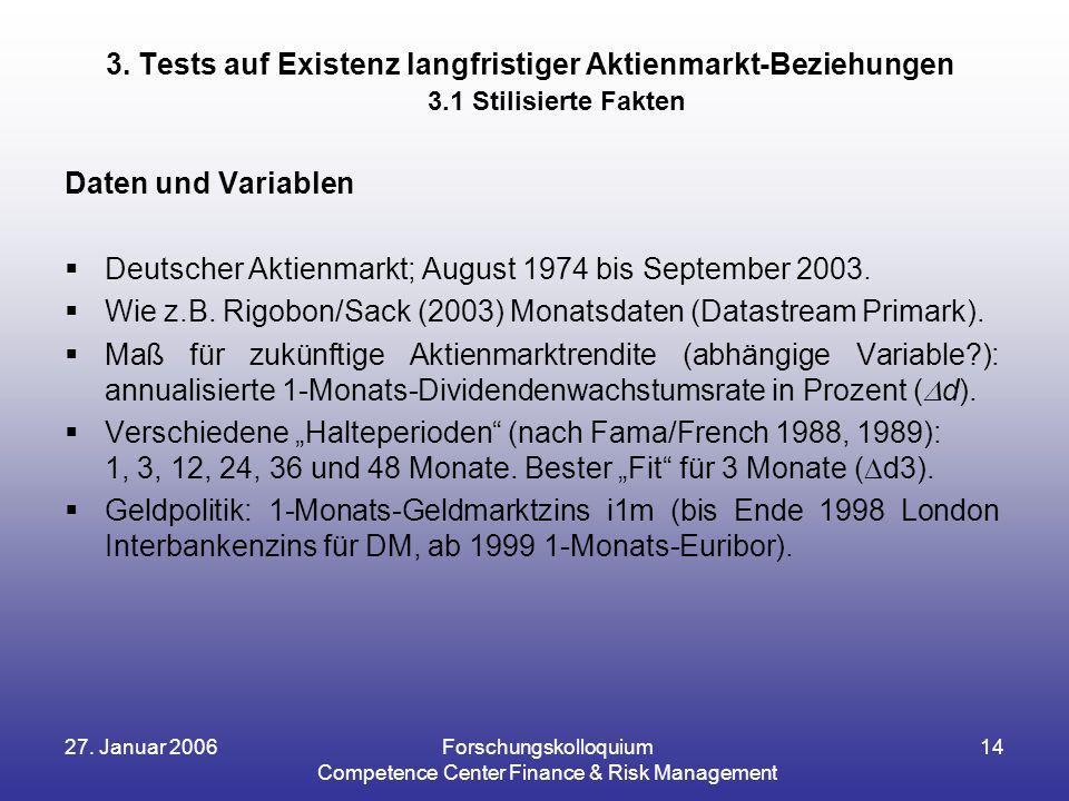 27. Januar 2006Forschungskolloquium Competence Center Finance & Risk Management 14 Daten und Variablen  Deutscher Aktienmarkt; August 1974 bis Septem