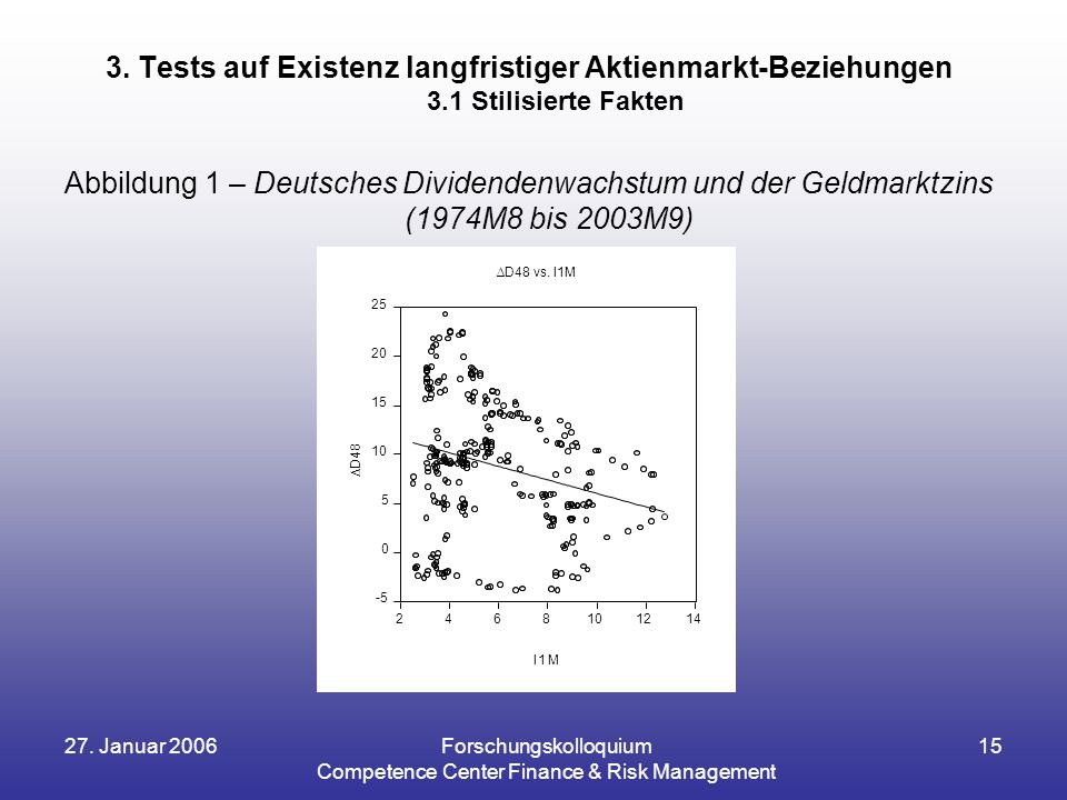 27. Januar 2006Forschungskolloquium Competence Center Finance & Risk Management 15 3. Tests auf Existenz langfristiger Aktienmarkt-Beziehungen 3.1 Sti