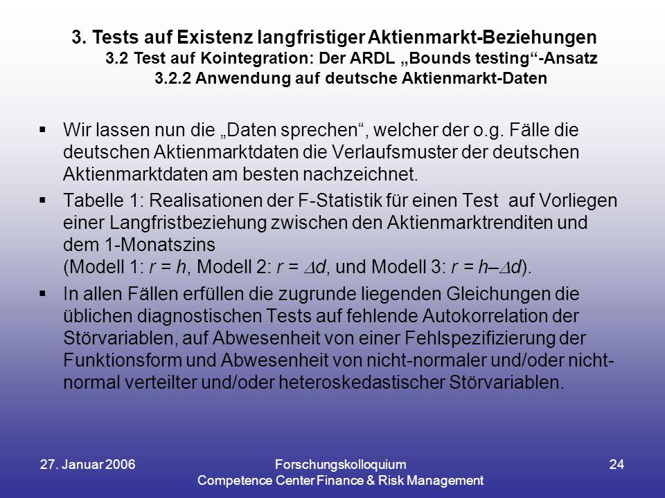 """27. Januar 2006Forschungskolloquium Competence Center Finance & Risk Management 24  Wir lassen nun die """"Daten sprechen"""", welcher der o.g. Fälle die d"""