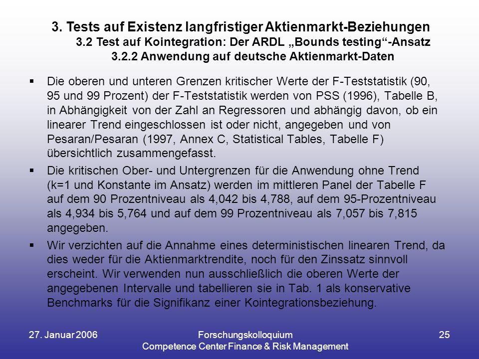 27. Januar 2006Forschungskolloquium Competence Center Finance & Risk Management 25  Die oberen und unteren Grenzen kritischer Werte der F-Teststatist