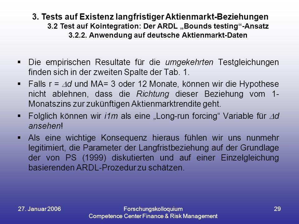 27. Januar 2006Forschungskolloquium Competence Center Finance & Risk Management 29  Die empirischen Resultate für die umgekehrten Testgleichungen fin