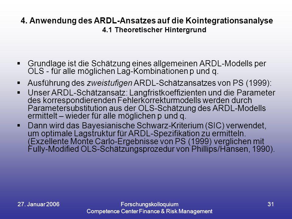 27. Januar 2006Forschungskolloquium Competence Center Finance & Risk Management 31  Grundlage ist die Schätzung eines allgemeinen ARDL-Modells per OL