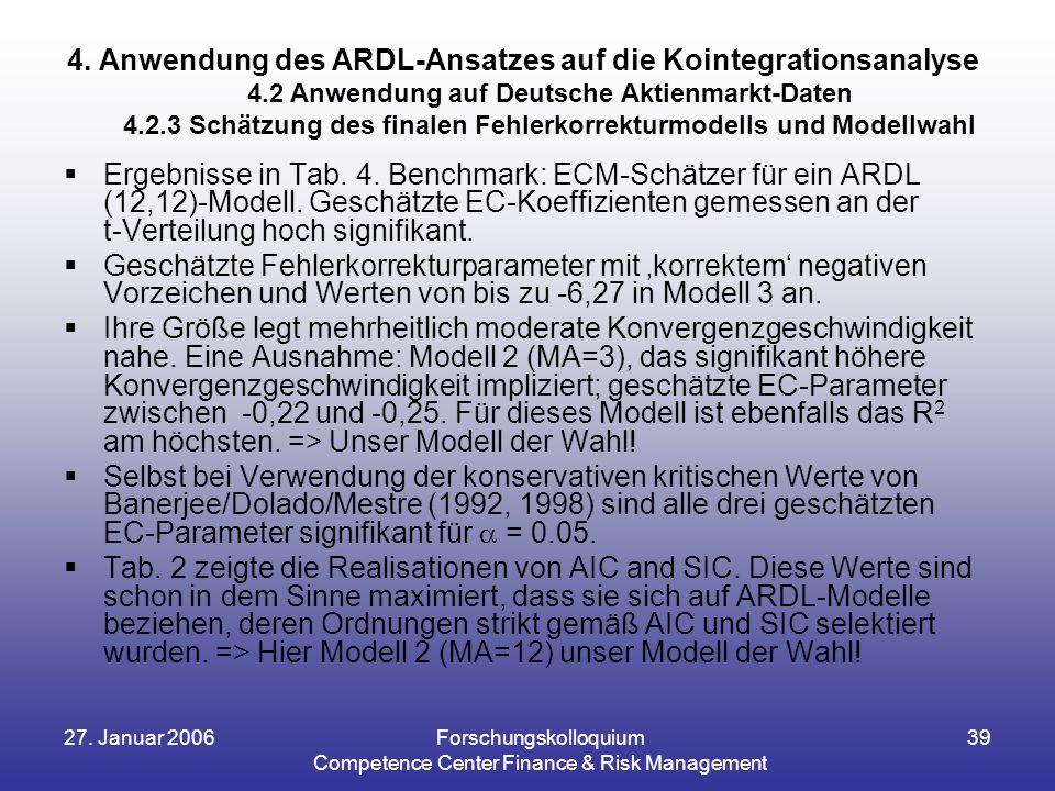 27. Januar 2006Forschungskolloquium Competence Center Finance & Risk Management 39  Ergebnisse in Tab. 4. Benchmark: ECM-Schätzer für ein ARDL (12,12