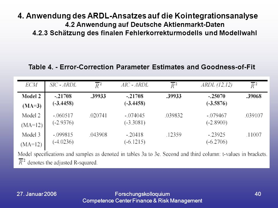 27. Januar 2006Forschungskolloquium Competence Center Finance & Risk Management 40 Table 4. - Error-Correction Parameter Estimates and Goodness-of-Fit
