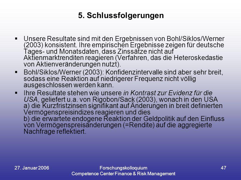 27. Januar 2006Forschungskolloquium Competence Center Finance & Risk Management 47  Unsere Resultate sind mit den Ergebnissen von Bohl/Siklos/Werner