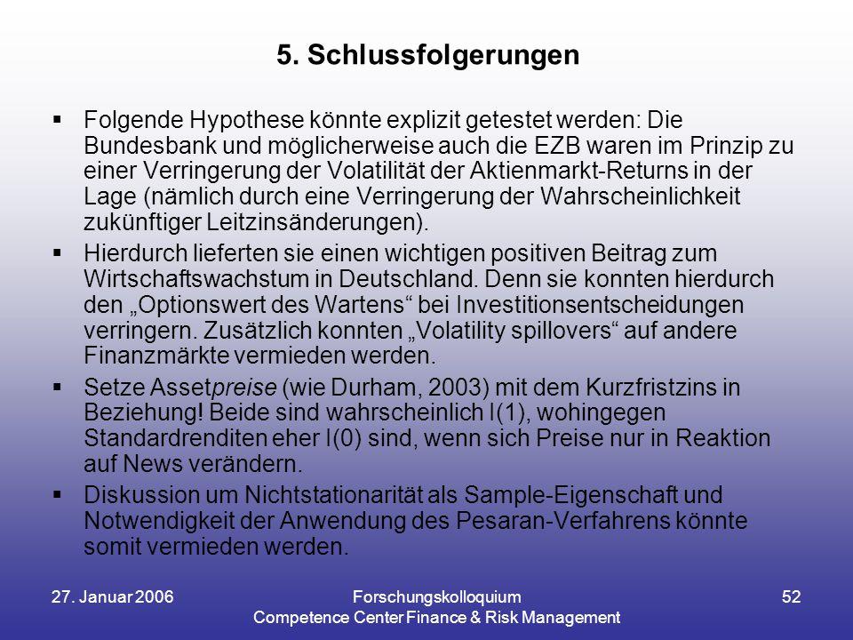 27. Januar 2006Forschungskolloquium Competence Center Finance & Risk Management 52  Folgende Hypothese könnte explizit getestet werden: Die Bundesban