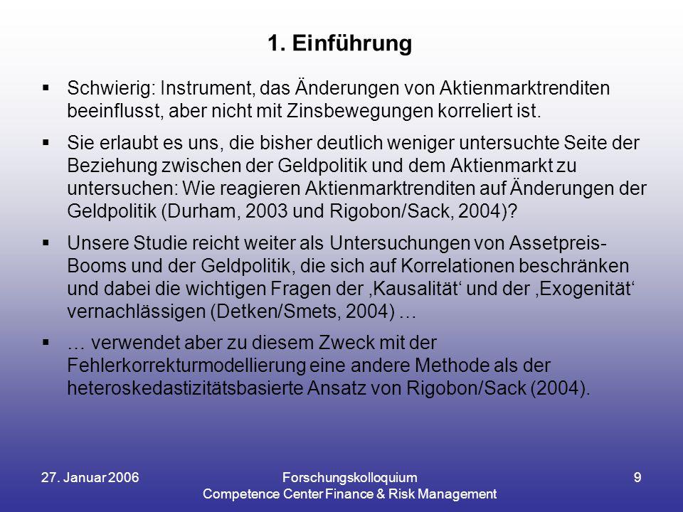 27. Januar 2006Forschungskolloquium Competence Center Finance & Risk Management 9  Schwierig: Instrument, das Änderungen von Aktienmarktrenditen beei