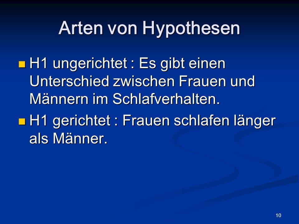 10 Arten von Hypothesen H1 ungerichtet : Es gibt einen Unterschied zwischen Frauen und Männern im Schlafverhalten. H1 ungerichtet : Es gibt einen Unte