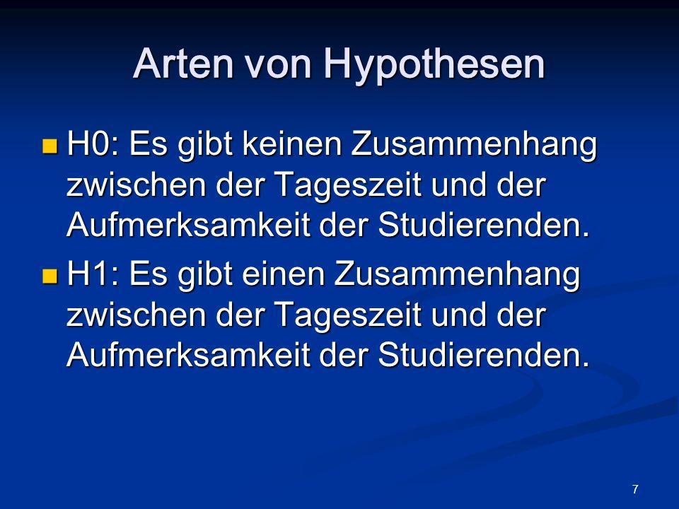 7 Arten von Hypothesen H0: Es gibt keinen Zusammenhang zwischen der Tageszeit und der Aufmerksamkeit der Studierenden. H0: Es gibt keinen Zusammenhang