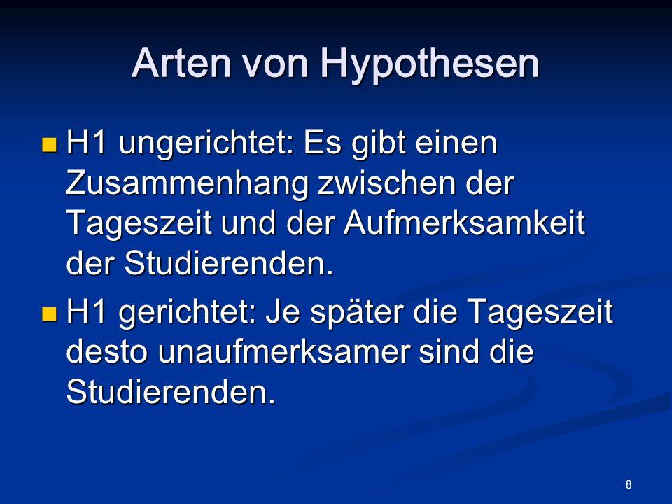 8 Arten von Hypothesen H1 ungerichtet: Es gibt einen Zusammenhang zwischen der Tageszeit und der Aufmerksamkeit der Studierenden. H1 ungerichtet: Es g