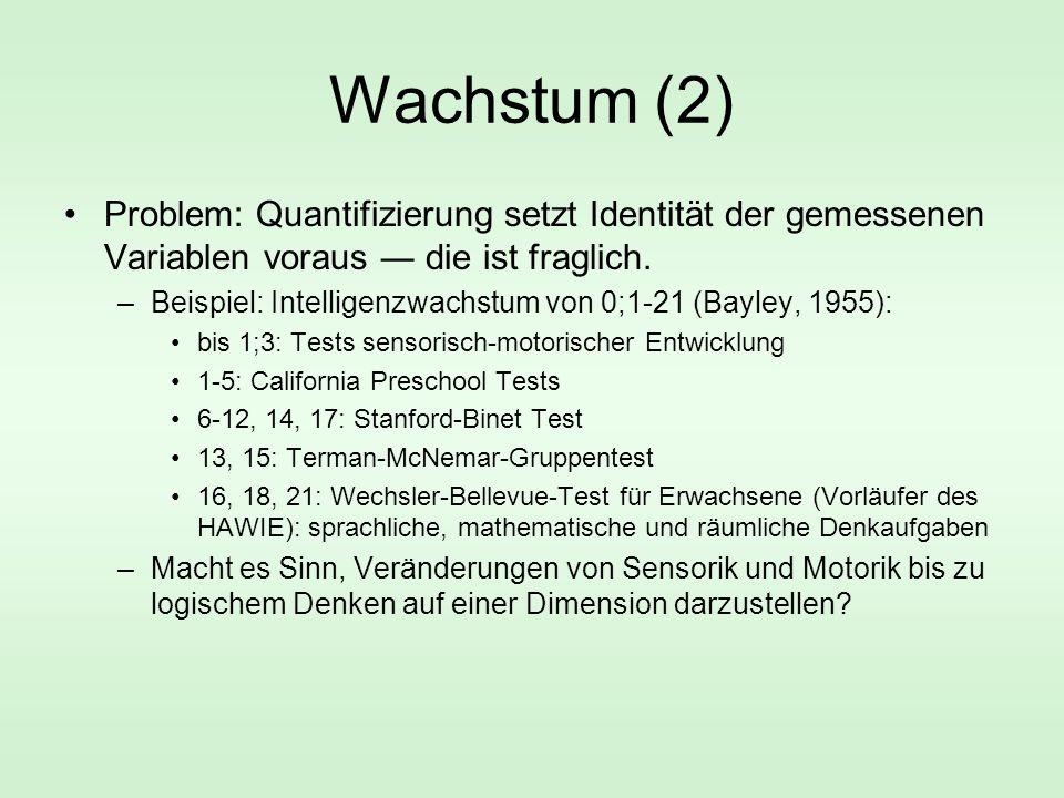 Wachstum (2) Problem: Quantifizierung setzt Identität der gemessenen Variablen voraus ― die ist fraglich. –Beispiel: Intelligenzwachstum von 0;1-21 (B