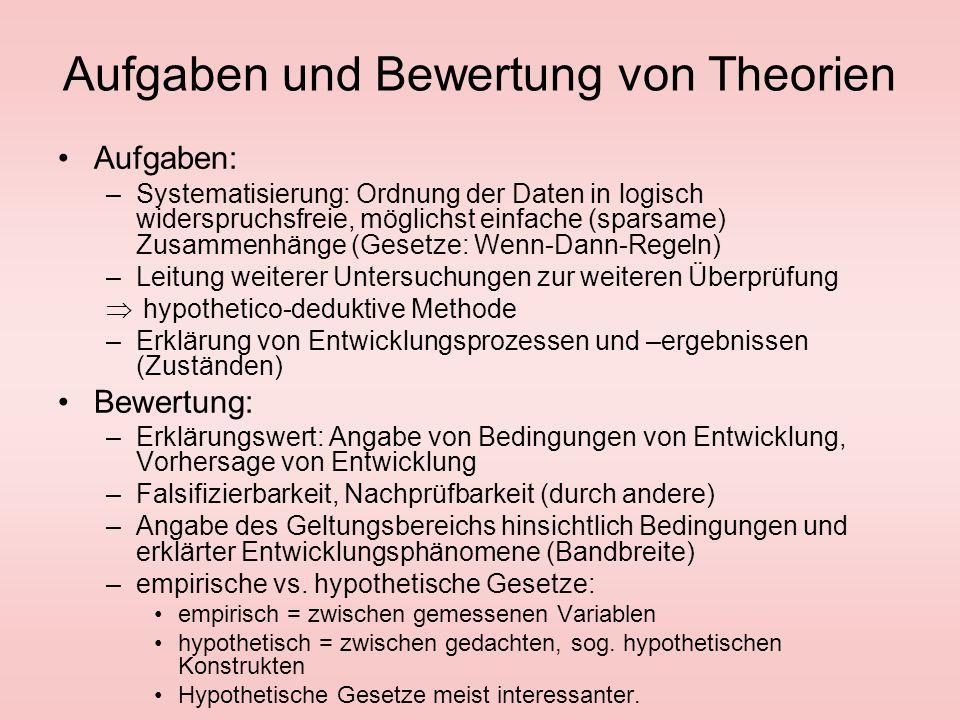 Aufgaben und Bewertung von Theorien Aufgaben: –Systematisierung: Ordnung der Daten in logisch widerspruchsfreie, möglichst einfache (sparsame) Zusamme
