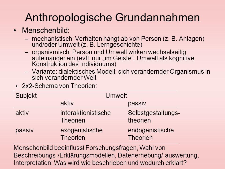 Anthropologische Grundannahmen Menschenbild: –mechanistisch: Verhalten hängt ab von Person (z. B. Anlagen) und/oder Umwelt (z. B. Lerngeschichte) –org