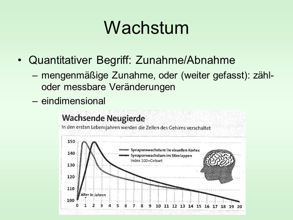 Wachstum Quantitativer Begriff: Zunahme/Abnahme –mengenmäßige Zunahme, oder (weiter gefasst): zähl- oder messbare Veränderungen –eindimensional