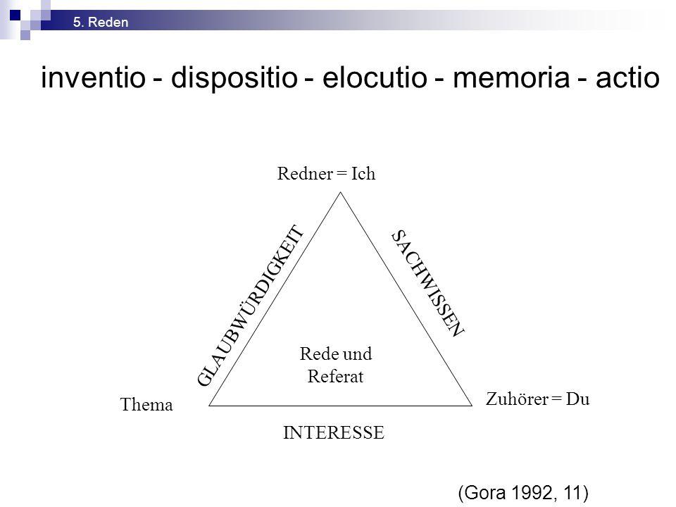 Redner = Ich Zuhörer = Du Thema INTERESSE Rede und Referat SACHWISSEN GLAUBWÜRDIGKEIT inventio - dispositio - elocutio - memoria - actio (Gora 1992, 11) 5.