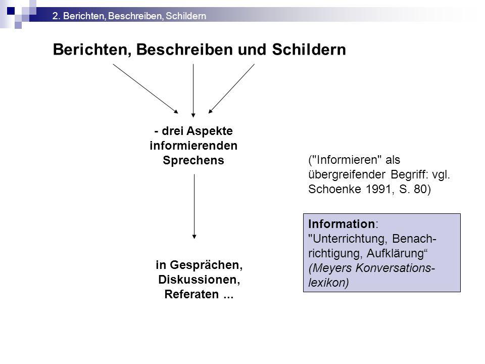 Berichten, Beschreiben und Schildern - drei Aspekte informierenden Sprechens ( Informieren als übergreifender Begriff: vgl.