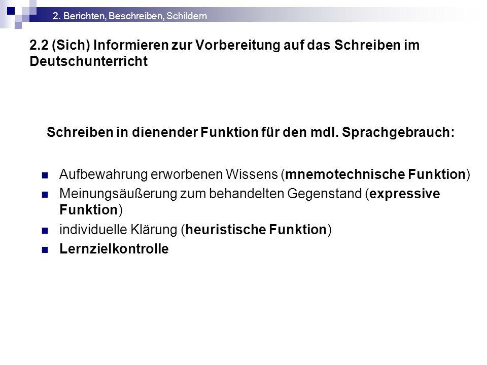 2.2 (Sich) Informieren zur Vorbereitung auf das Schreiben im Deutschunterricht Aufbewahrung erworbenen Wissens (mnemotechnische Funktion) Meinungsäuße
