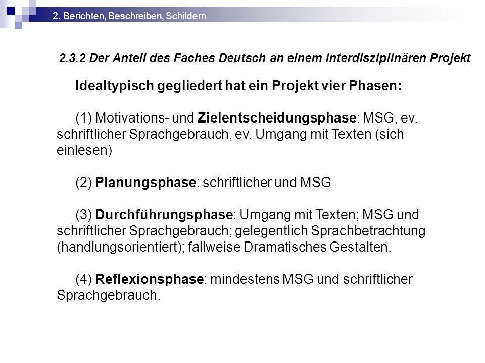 Idealtypisch gegliedert hat ein Projekt vier Phasen: (1) Motivations- und Zielentscheidungsphase: MSG, ev. schriftlicher Sprachgebrauch, ev. Umgang mi