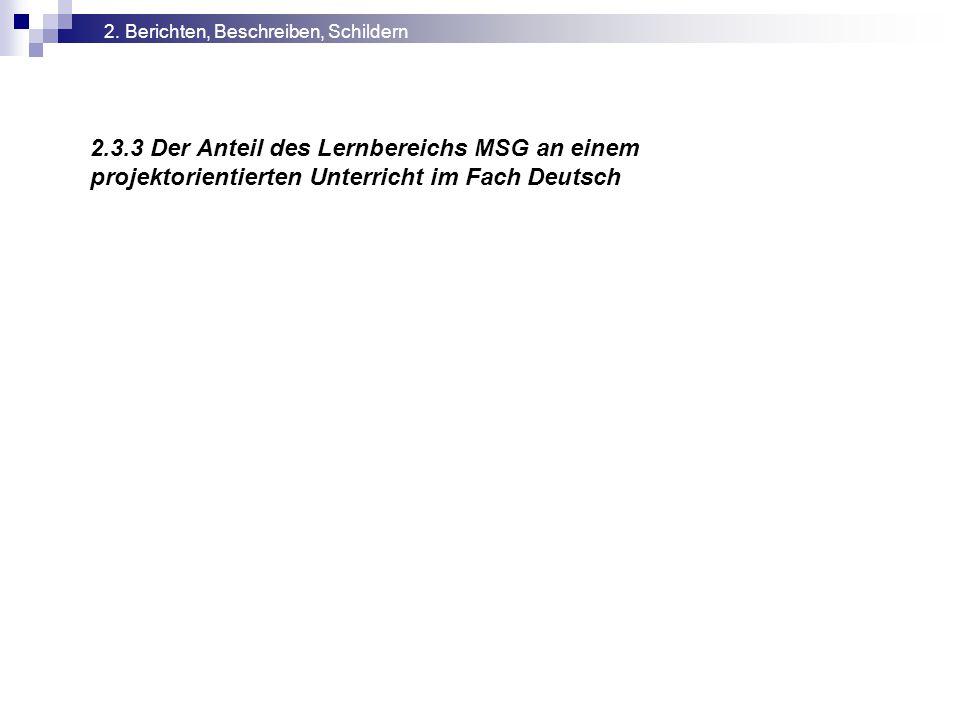 2.3.3 Der Anteil des Lernbereichs MSG an einem projektorientierten Unterricht im Fach Deutsch 2. Berichten, Beschreiben, Schildern