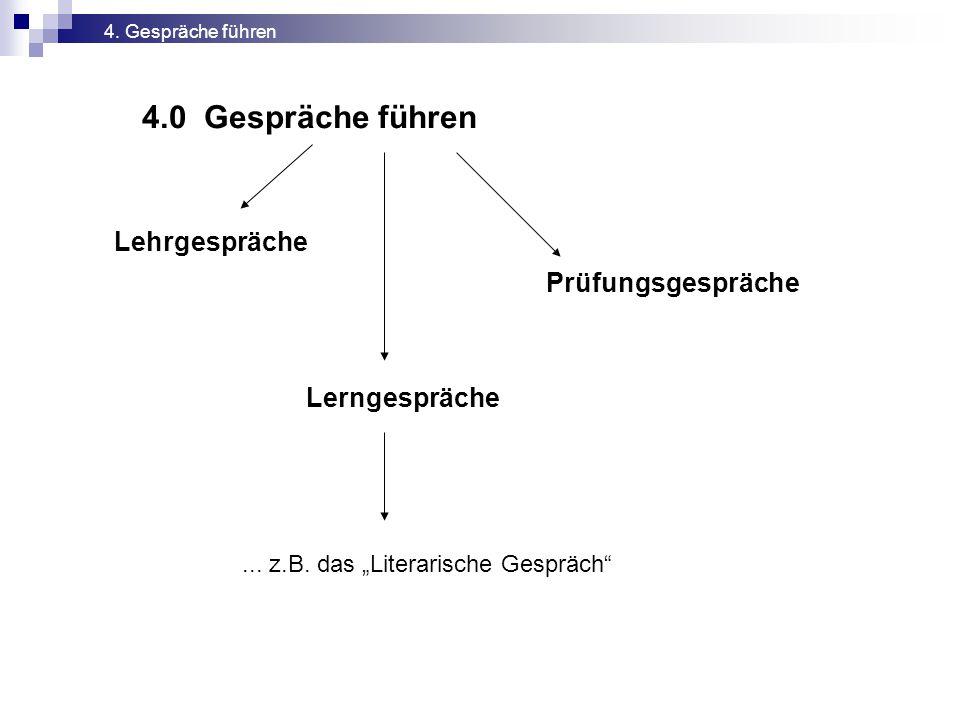 """4.0 Gespräche führen Lehrgespräche Lerngespräche Prüfungsgespräche... z.B. das """"Literarische Gespräch"""""""