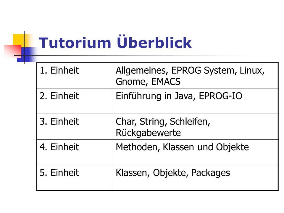Tutorium Überblick 1. EinheitAllgemeines, EPROG System, Linux, Gnome, EMACS 2. EinheitEinführung in Java, EPROG-IO 3. EinheitChar, String, Schleifen,