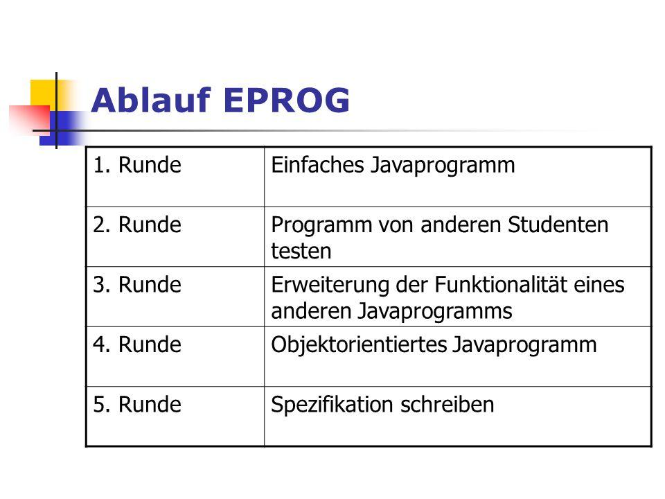 Ablauf EPROG 1. RundeEinfaches Javaprogramm 2. RundeProgramm von anderen Studenten testen 3. RundeErweiterung der Funktionalität eines anderen Javapro