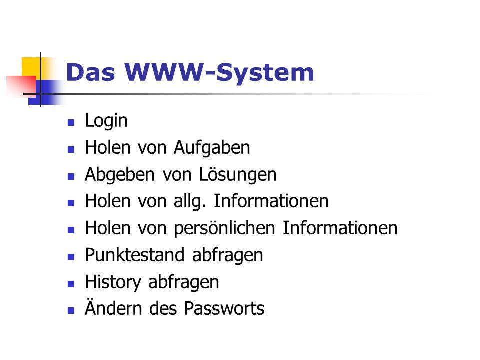 Das WWW-System Login Holen von Aufgaben Abgeben von Lösungen Holen von allg. Informationen Holen von persönlichen Informationen Punktestand abfragen H